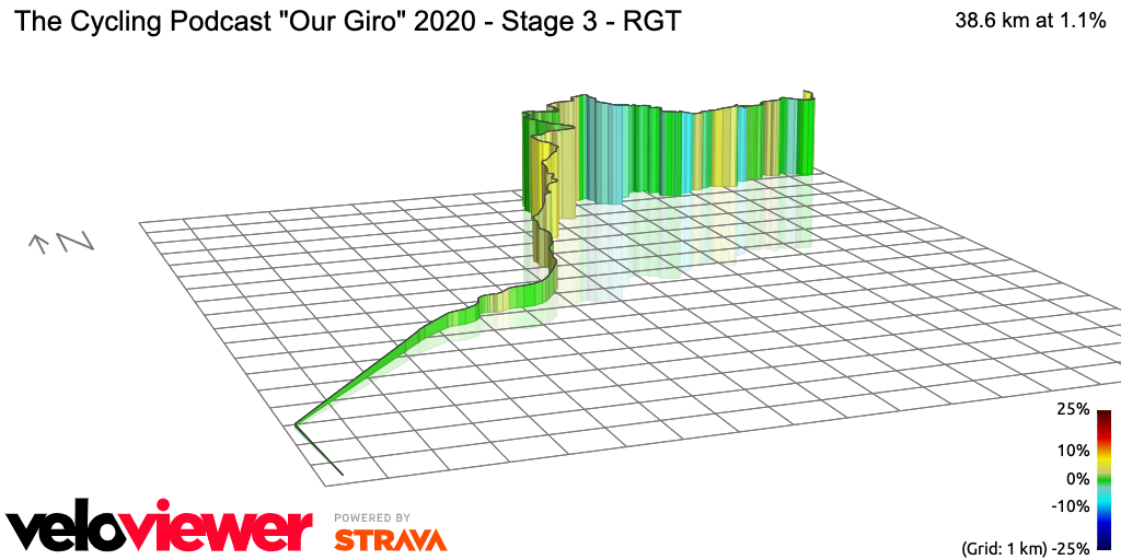 3D Elevation profile image for The Cycling Podcast Our Giro 2020 - Stage 3 - RGT