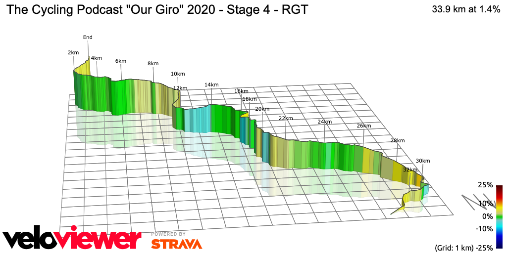 3D Elevation profile image for The Cycling Podcast Our Giro 2020 - Stage 4 - RGT