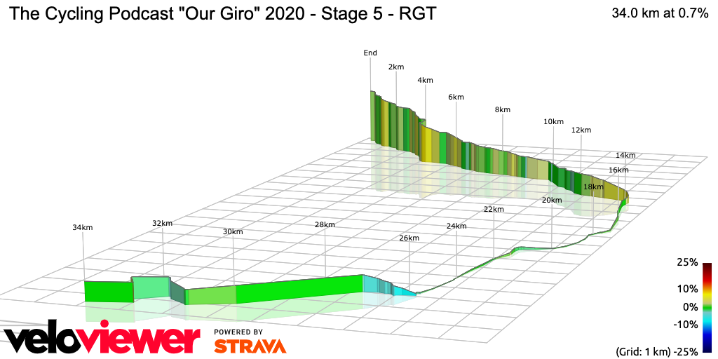 3D Elevation profile image for The Cycling Podcast Our Giro 2020 - Stage 5 - RGT
