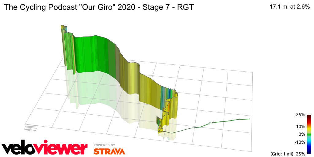 3D Elevation profile image for The Cycling Podcast Our Giro 2020 - Stage 7 - RGT