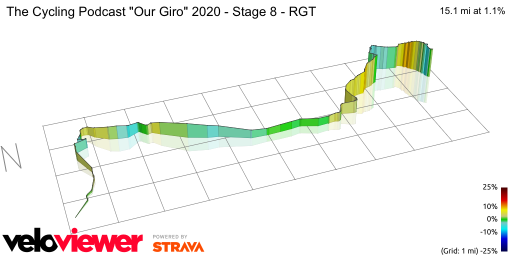 3D Elevation profile image for The Cycling Podcast Our Giro 2020 - Stage 8 - RGT