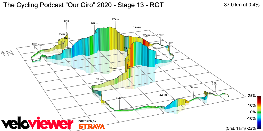 3D Elevation profile image for The Cycling Podcast Our Giro 2020 - Stage 13 - RGT