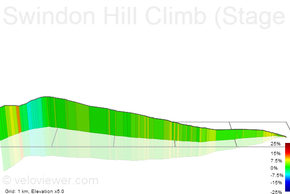 3D Elevation profile image for Swindon Hill Climb (Stage One) Crown