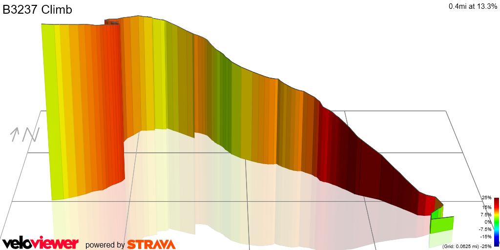 3D Elevation profile image for B3237 Climb