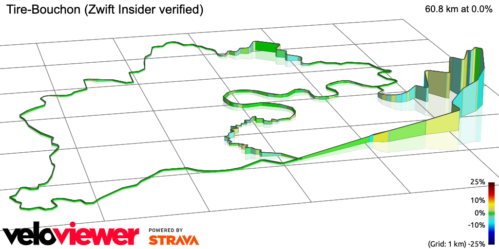 3D Elevation profile image for Tire-Bouchon (Zwift Insider verified)
