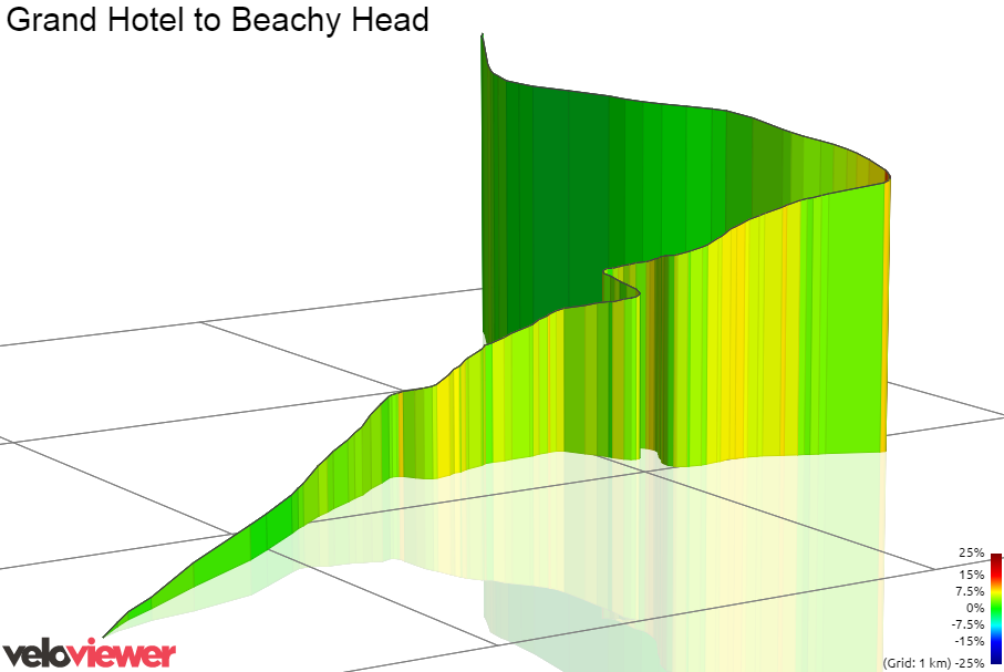 3D Elevation profile image for Grand Hotel to Beachy Head