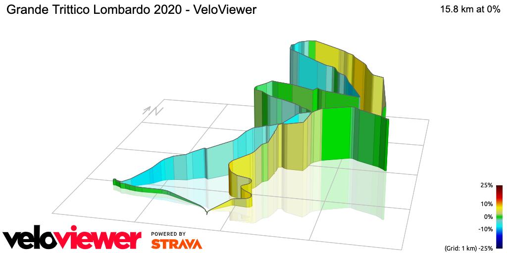 3D Elevation profile image for Grande Trittico Lombardo 2020 - VeloViewer