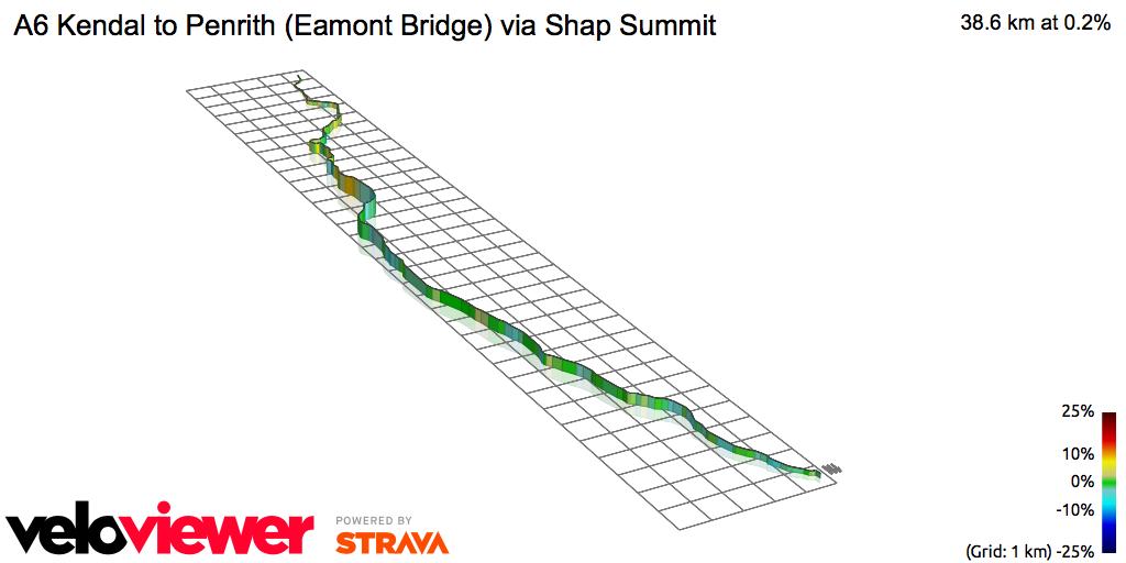 Segment Details for A6 Kendal to Penrith (Eamont Bridge) via Shap