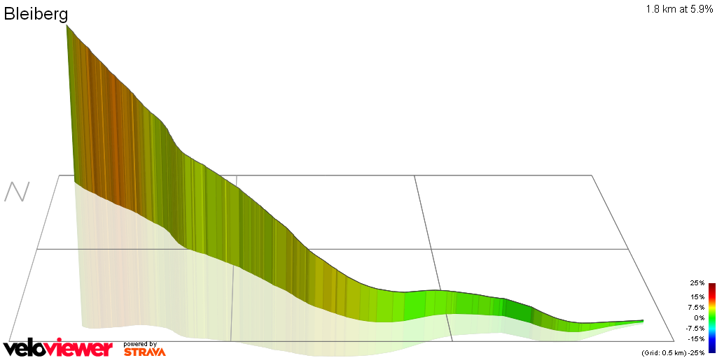 3D Elevation profile image for Bleiberg