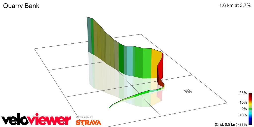 3D Elevation profile image for Quarry Bank