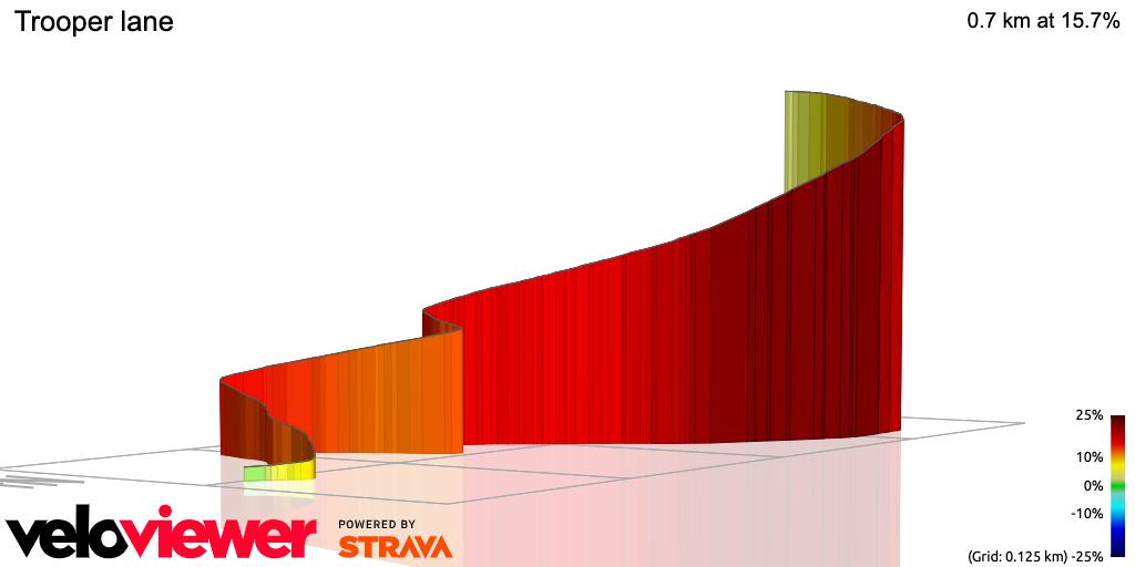 3D Elevation profile image for Trooper lane
