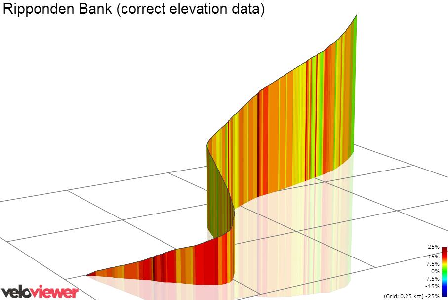3D Elevation profile image for Ripponden Bank (correct elevation data)