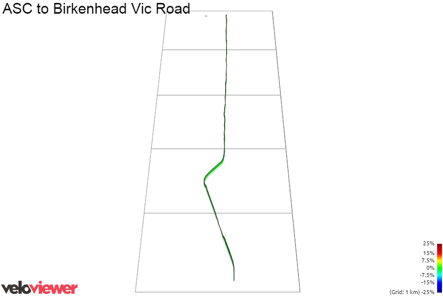 3D Elevation profile image for ASC to Birkenhead Vic Road