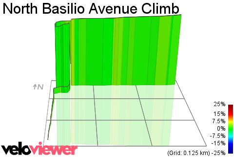 3D Elevation profile image for North Basilio Avenue Climb