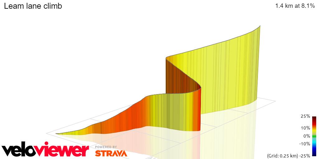 3D Elevation profile image for Leam lane climb