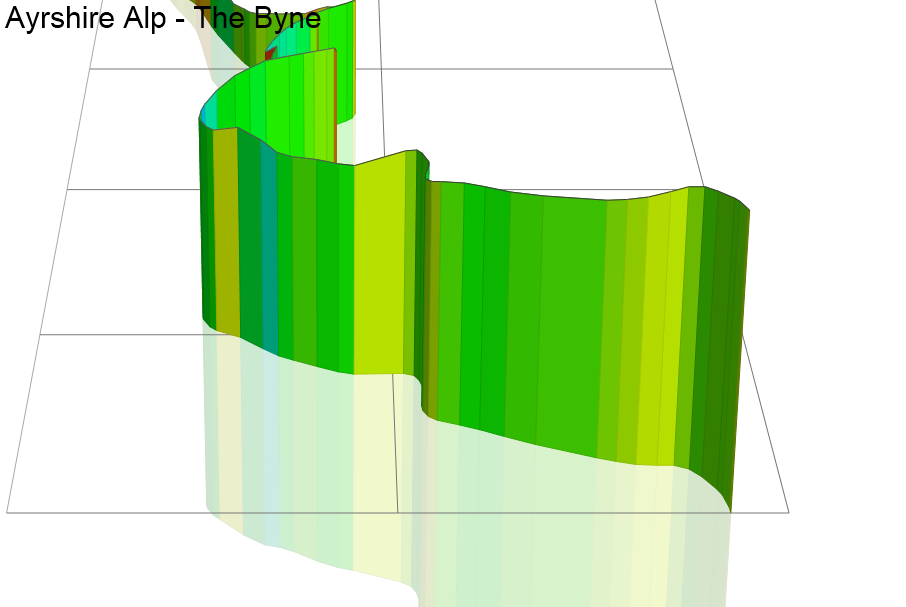 3D Elevation profile image for Ayrshire Alp - The Byne