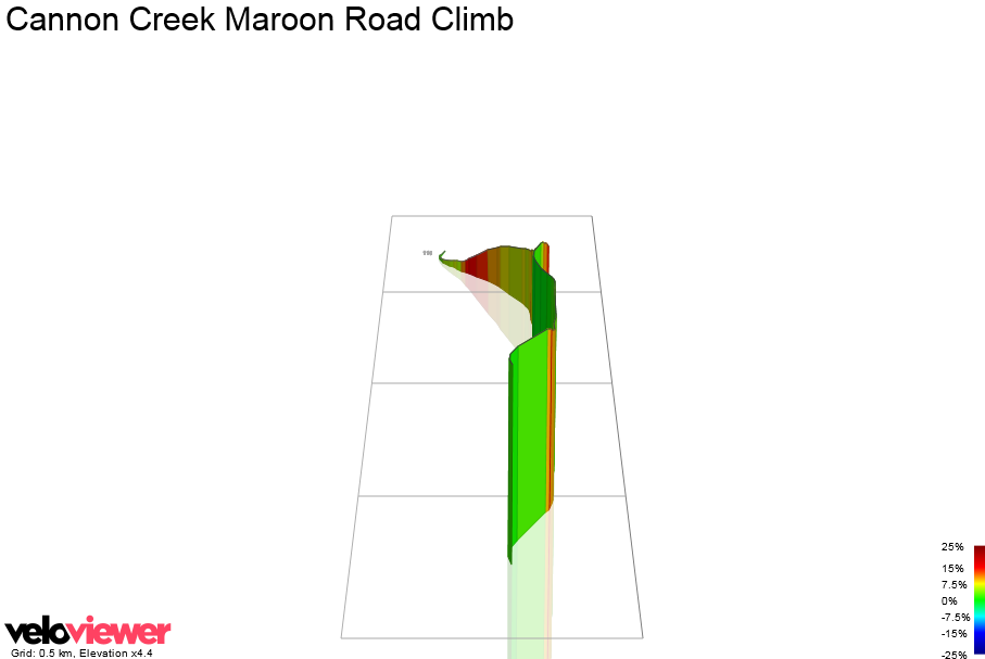 3D Elevation profile image for Cannon Creek Maroon Road Climb