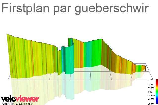 3D Elevation profile image for Firstplan par gueberschwir