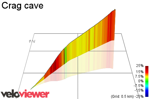 3D Elevation profile image for Crag cave