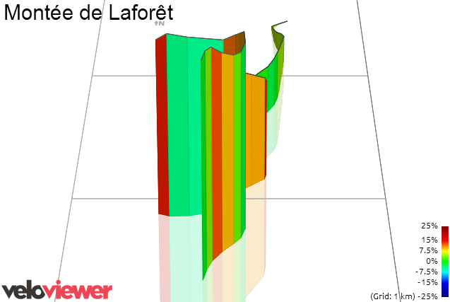 3D Elevation profile image for Montée de Laforêt