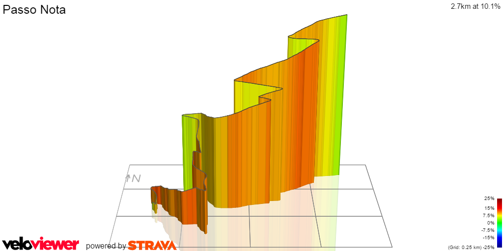 3D Elevation profile image for Passo Nota