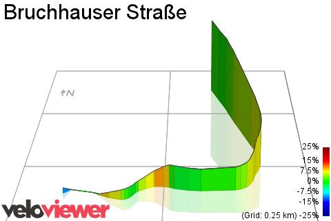 3D Elevation profile image for Bruchhauser Straße