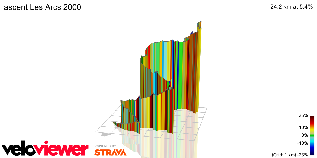 3D Elevation profile image for ascent Les Arcs 2000