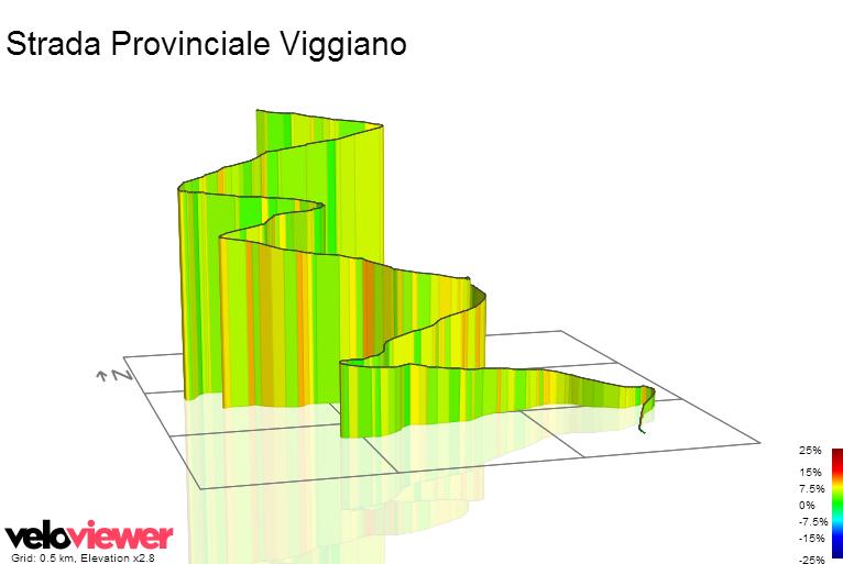 3D Elevation profile image for Vigne