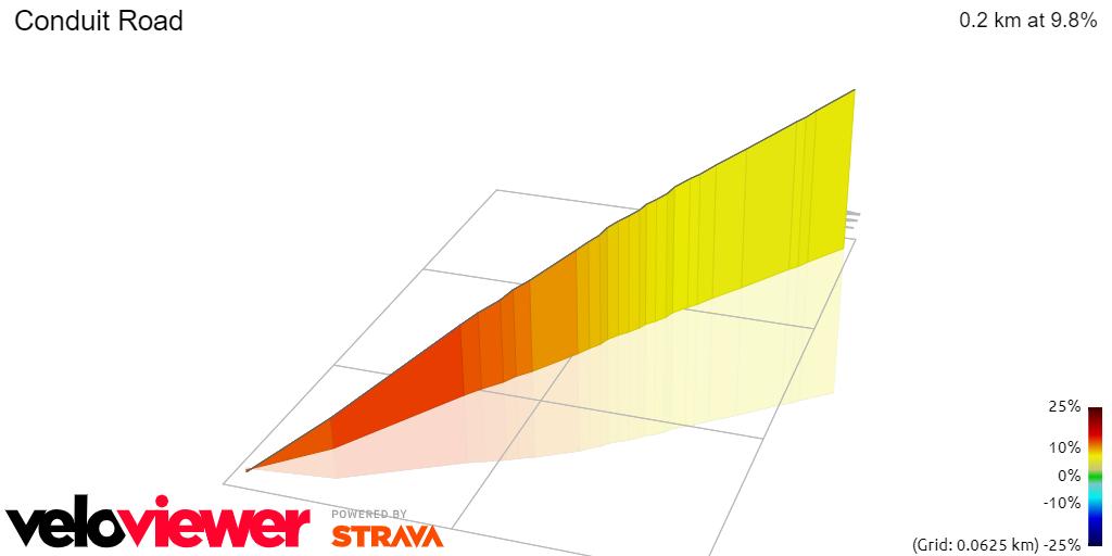3D Elevation profile image for Conduit Road