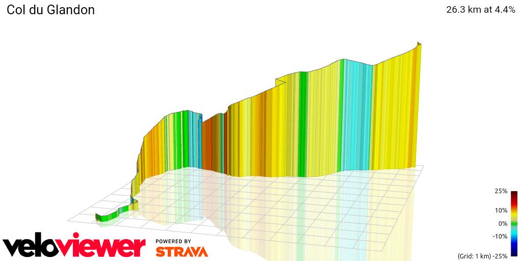 3D Elevation profile image for Col du Glandon