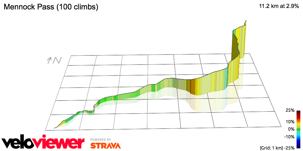 3D Elevation profile image for Mennock Pass (100 climbs)