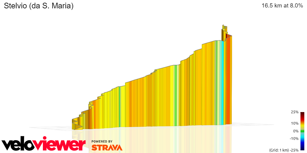 3D Elevation profile image for Stelvio (da S. Maria)