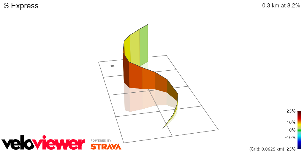 3D Elevation profile image for S Express