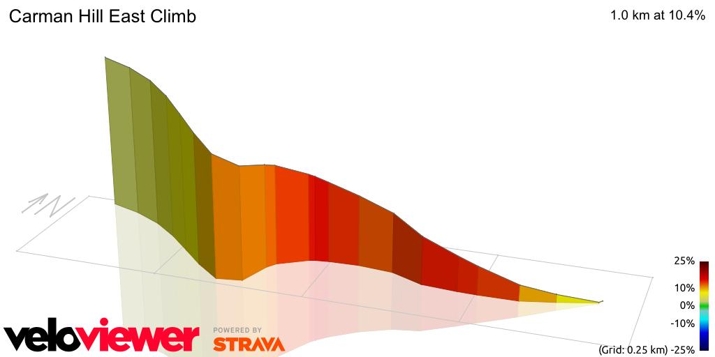 3D Elevation profile image for Carman Hill East Climb