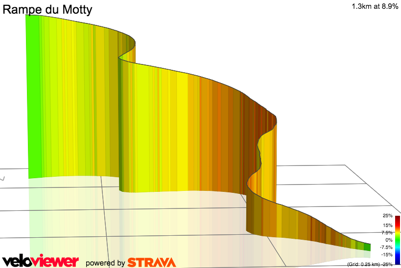 3D Elevation profile image for 12% Leg Burner