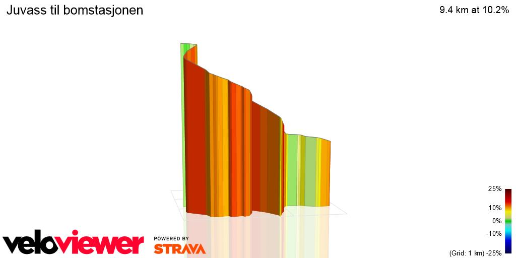 3D Elevation profile image for Juvass til bomstasjonen