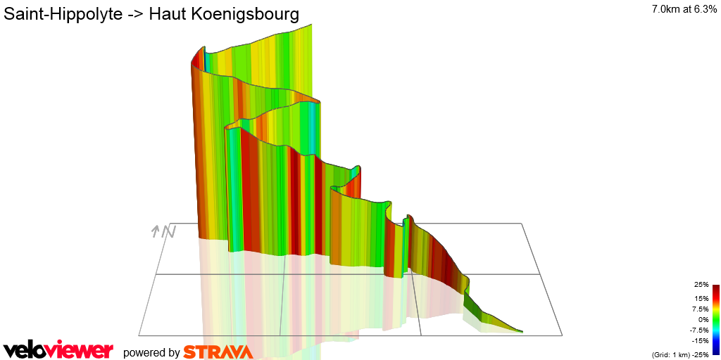 3D Elevation profile image for Saint-Hippolyte -> Haut Koenigsbourg