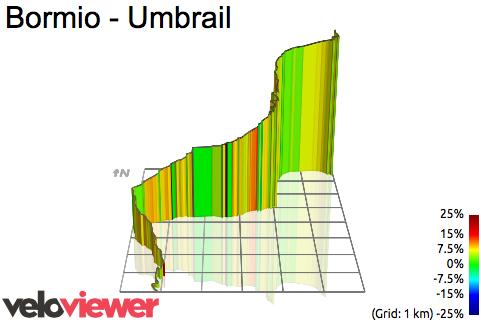 3D Elevation profile image for Bormio - Umbrail
