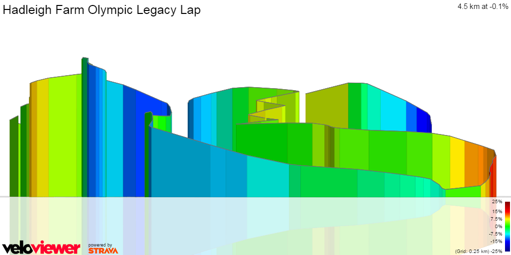 3D Elevation profile image for Hadleigh Farm Olympic Legacy Lap
