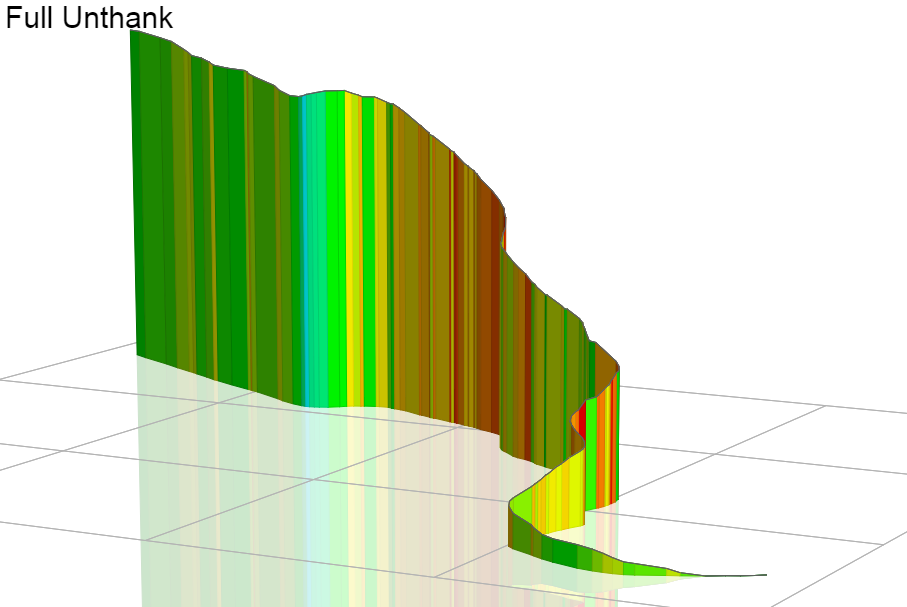 3D Elevation profile image for Full Unthank