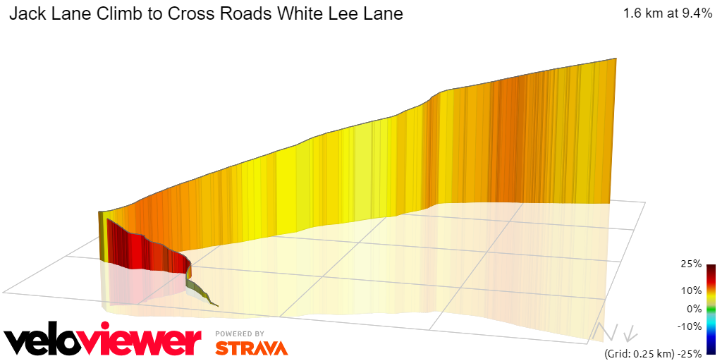 3D Elevation profile image for Jack Lane Climb to Cross Roads White Lee Lane