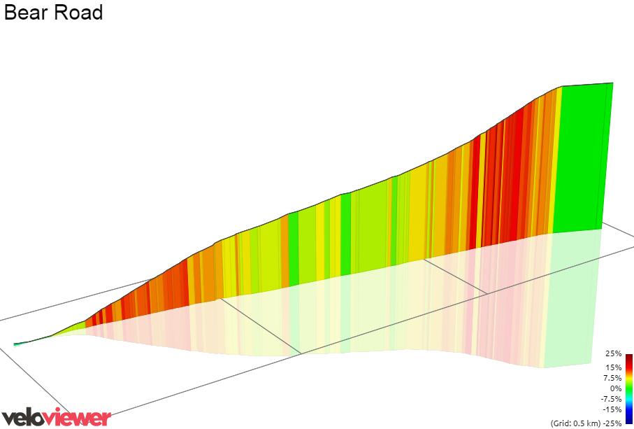 3D Elevation profile image for Full bear