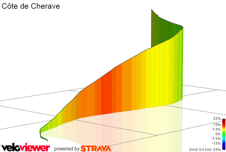 3D Elevation profile image for Rue Cherave