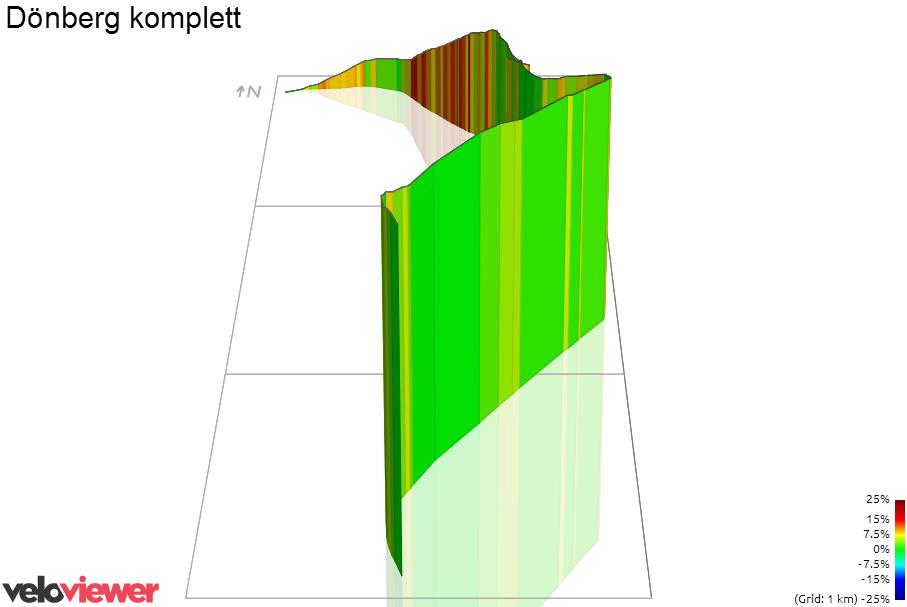 3D Elevation profile image for Dönberg komplett