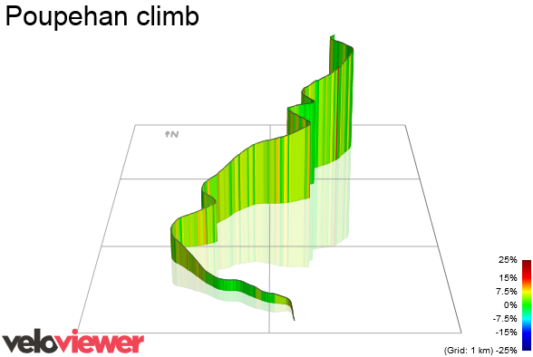 3D Elevation profile image for Poupehan climb