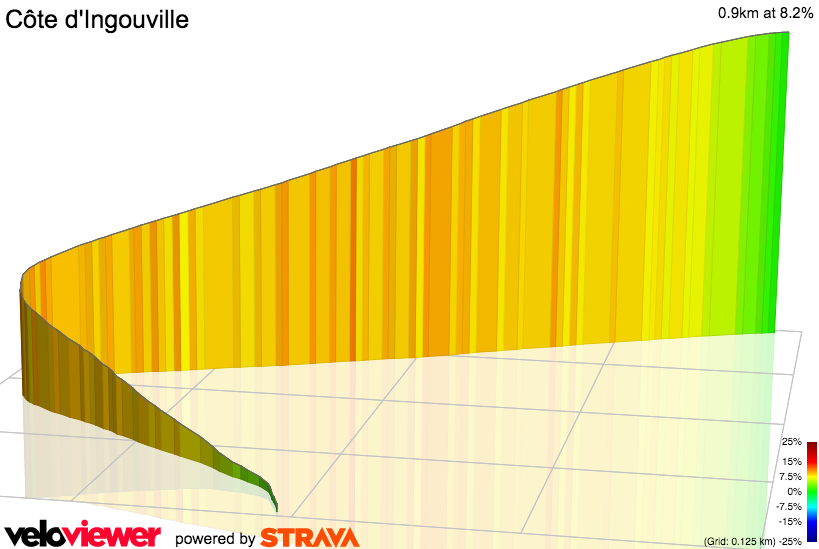 3D Elevation profile image for Côte d'Ingouville