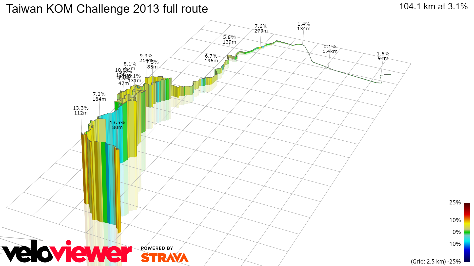 3D Elevation profile image for Taiwan KOM Challenge 2013 full route