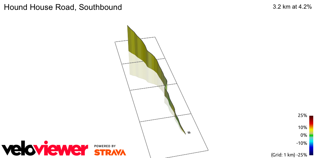 3D Elevation profile image for Hound House Road, Southbound