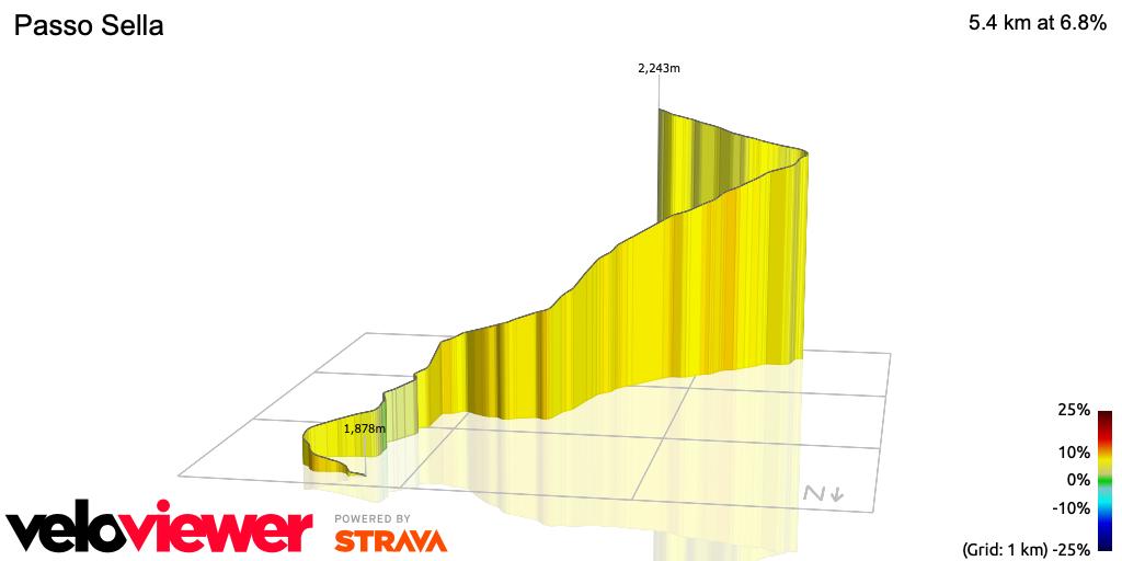 3D Elevation profile image for Passo Sella