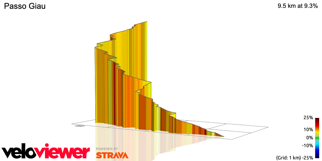 3D Elevation profile image for Passo Giau